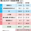 新幹線開業で北陸線は8億円赤字