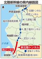 北陸新幹線の福井県内線路図