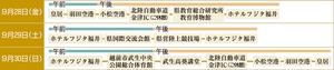 両陛下、福井県教育博物館ご視察へ