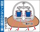 加賀トンネル地盤割れ目にボルト施工