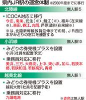福井県内JR駅の運営体制