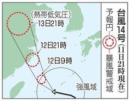 台風14号の予想進路(11日21時現在)