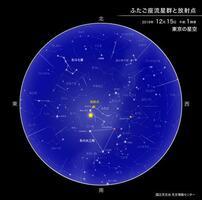 15日午前1時ごろの東京の星空。ふたご座流星群の流星は放射点から出現するように見える(国立天文台提供)