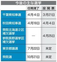 「大型サイド」山形、岐阜知事選で自民 次期衆院選へ課題浮き彫り