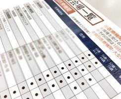 福井県福井市の個別接種医療機関一覧。65歳以上や16~64歳が接種できる医療機関がずらりと並ぶのに対し、12~15歳は空欄が目立つ
