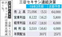 【決算】三谷セキサン 売上高、利益が最高 新幹線工事など追い風