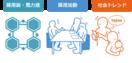 電通PRの企業広報戦略研究所が、2020年卒内定…