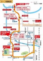 第39回福井マラソンのコース概略図