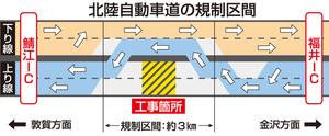 北陸自動車道の規制区間