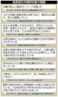 翁長雄志沖縄県知事の語録