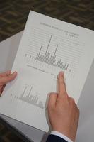 福井県内感染者の発症日を示す資料。発症日の特定は自己申告に頼らざるを得ず、聞き取りで修正されるケースも出ている