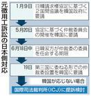 元徴用工訴訟の仲裁委開催 韓国 期限内に無回答…