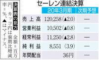 【決算】セーレン 主力の車資材、減収減益 純利益は過去最高