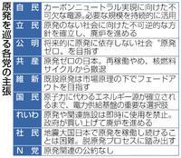 核燃料サイクル 議論低調、問われる将来 選択の意義(4)