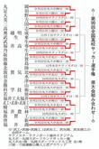 高校サッカー福井商業ゾーン激戦