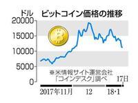 世界で仮想通貨規制が拡大