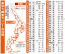 聖火リレー、福井県の日程は