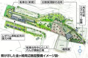 福井県が示した金ヶ崎周辺施設整備イメージ図