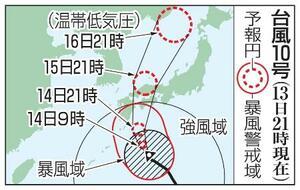 台風10号の予想進路(13日21時現在)