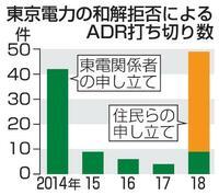 福島第1原発ADR打ち切り急増