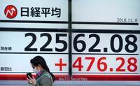 東証大幅反発、終値401円高