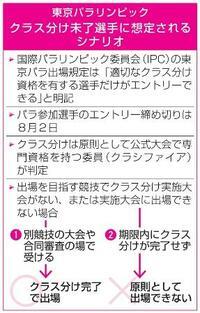 「大型サイド」東京パラのクラス分け ちらつく最悪のシナリオ
