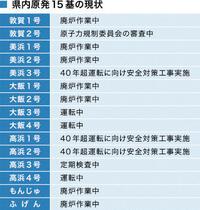 県内現状 40年超運転向け工事の3基 地元同意 見通せず 15基中7基は廃炉決定