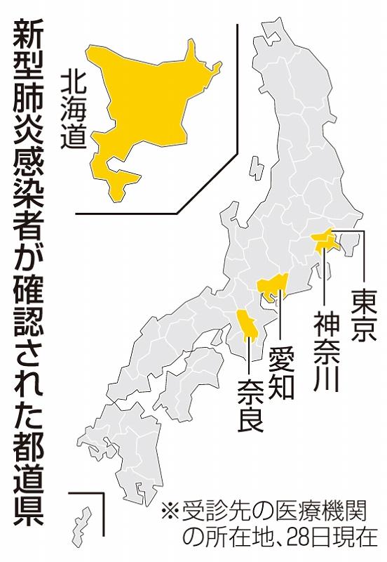発祥 コロナ 北海道