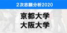 京大やや減、阪大法の志願者は近隣大学に流出か