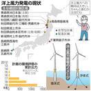 洋上風力の導入計画活発に 新法で投資意欲高まる…