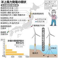 洋上風力の導入計画活発に 新法で投資意欲高まる 目で見る経済