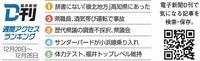 D刊週間ランキング【12月20日~12月26日】