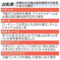自転車 世界と差埋める好機 延期の余波_東京五輪(2)