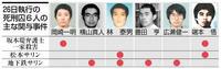 執行された死刑囚6人の横顔