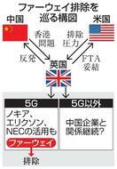「大型サイド」英、5Gからファーウェイ排除 米…
