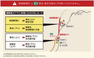 御殿場ジャンクションで利用できないルート(NEXCO中日本ホームページ引用)