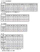 令和元年は大雨災害多発