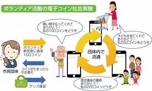 ボランティア活動の電子コイン社会実験