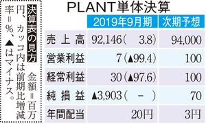PLANT単体決算(2019年9月期)