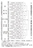 第100回全国高校サッカー選手権福井県大会組み合わせ