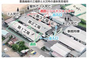 豊島繊維の工場群と火災時の遺体発見場所