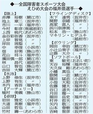 福井代表47人、7競技エントリー