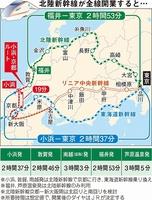 北陸新幹線全線開業後の東京までの最短移動時間
