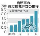 自転車摘発2万件突破