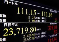 円下落、111円台前半