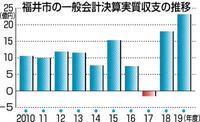 市19年度一般会計 決算黒字23億円確定 見込み2億円上回る