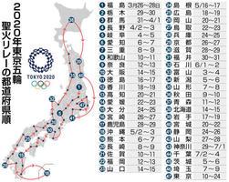 日本を一筆書きする聖火リレーの都道府県順