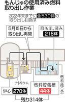 高速増殖原型炉もんじゅの使用済み燃料取り出し作業