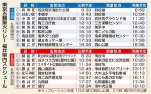 東京五輪聖火リレーの福井県内スケジュール