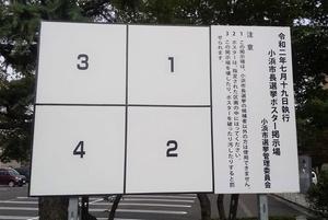 小浜市長選挙、4回連続無投票か